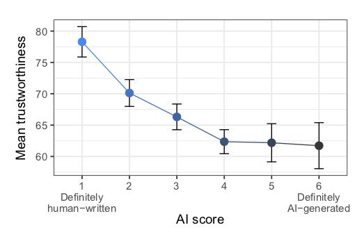 AI profile 01